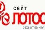 Lotos iRadio, Radio online Lotos iRadio, Online radio Lotos iRadio