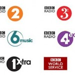 Free Online Live Radio Station in uk