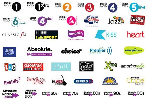 Popular Radio UK